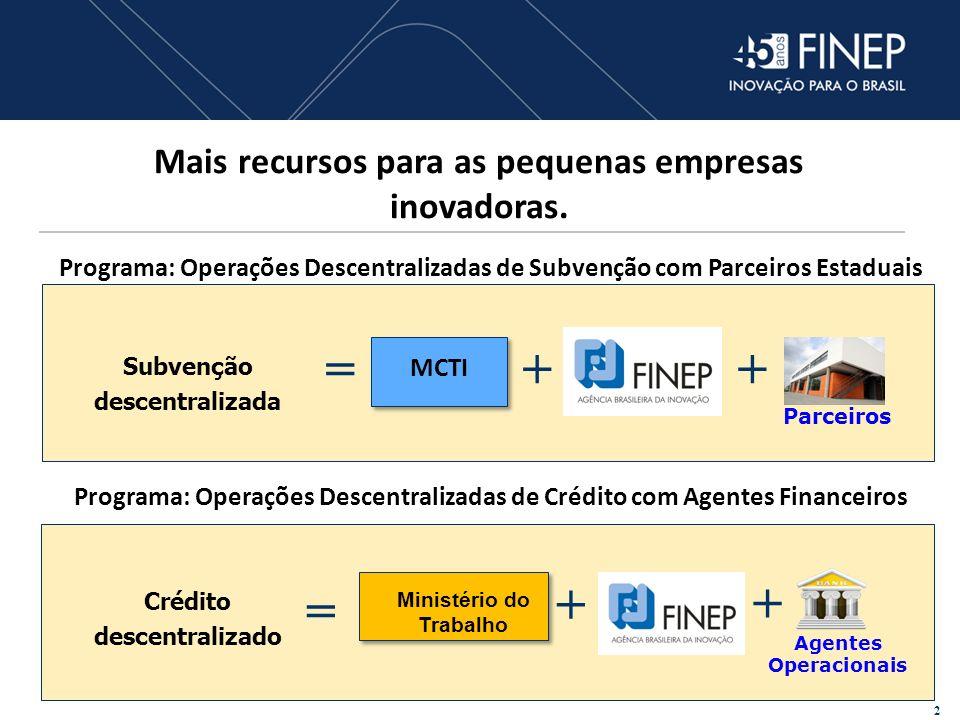 Mais recursos para as pequenas empresas inovadoras. Ministério do Trabalho + = Agentes Operacionais + Programa: Operações Descentralizadas de Crédito
