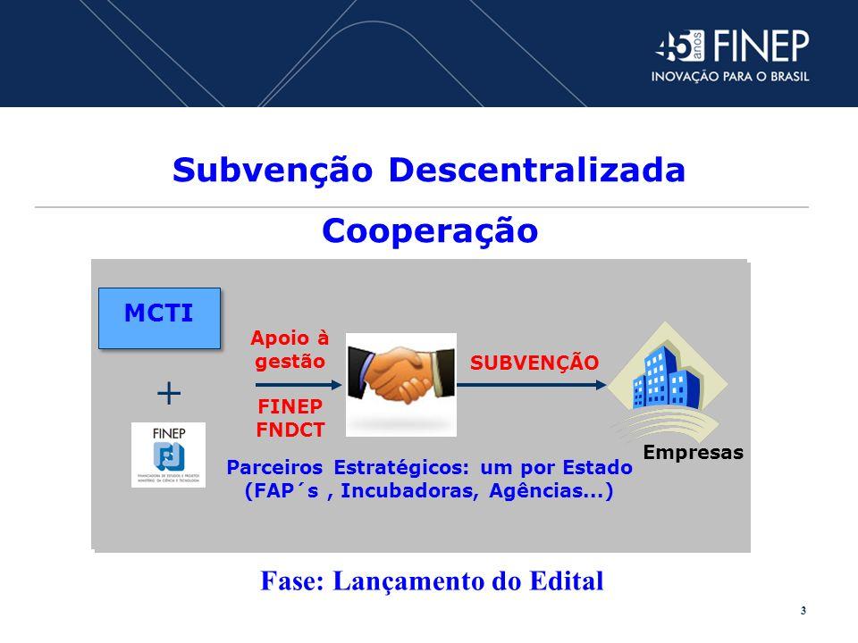 Subvenção Descentralizada Cooperação Parceiros Estratégicos: um por Estado (FAP´s, Incubadoras, Agências...) Empresas SUBVENÇÃO + MCTI Apoio à gestão