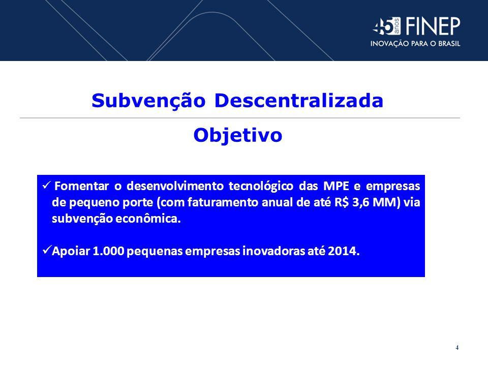 Subvenção Descentralizada Objetivo Fomentar o desenvolvimento tecnológico das MPE e empresas de pequeno porte (com faturamento anual de até R$ 3,6 MM) via subvenção econômica.