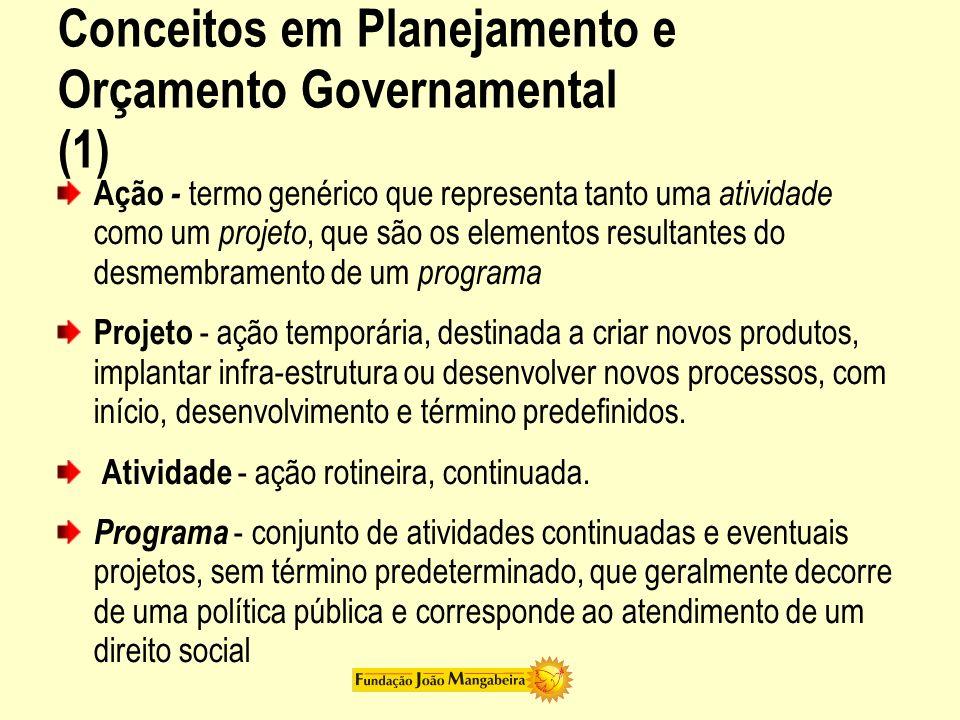 Conceitos em Planejamento e Orçamento Governamental (1) Ação - termo genérico que representa tanto uma atividade como um projeto, que são os elementos