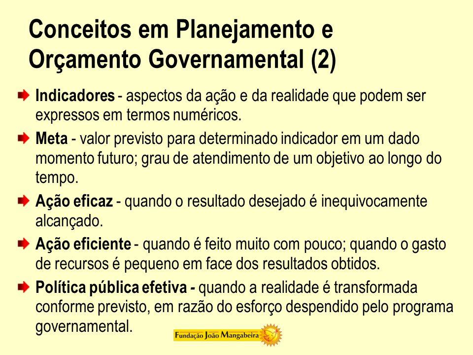 Conceitos em Planejamento e Orçamento Governamental (2) Indicadores - aspectos da ação e da realidade que podem ser expressos em termos numéricos. Met