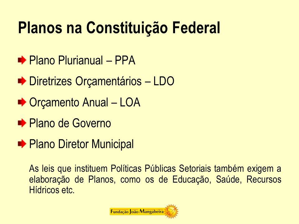 Planos na Constituição Federal Plano Plurianual – PPA Diretrizes Orçamentários – LDO Orçamento Anual – LOA Plano de Governo Plano Diretor Municipal As
