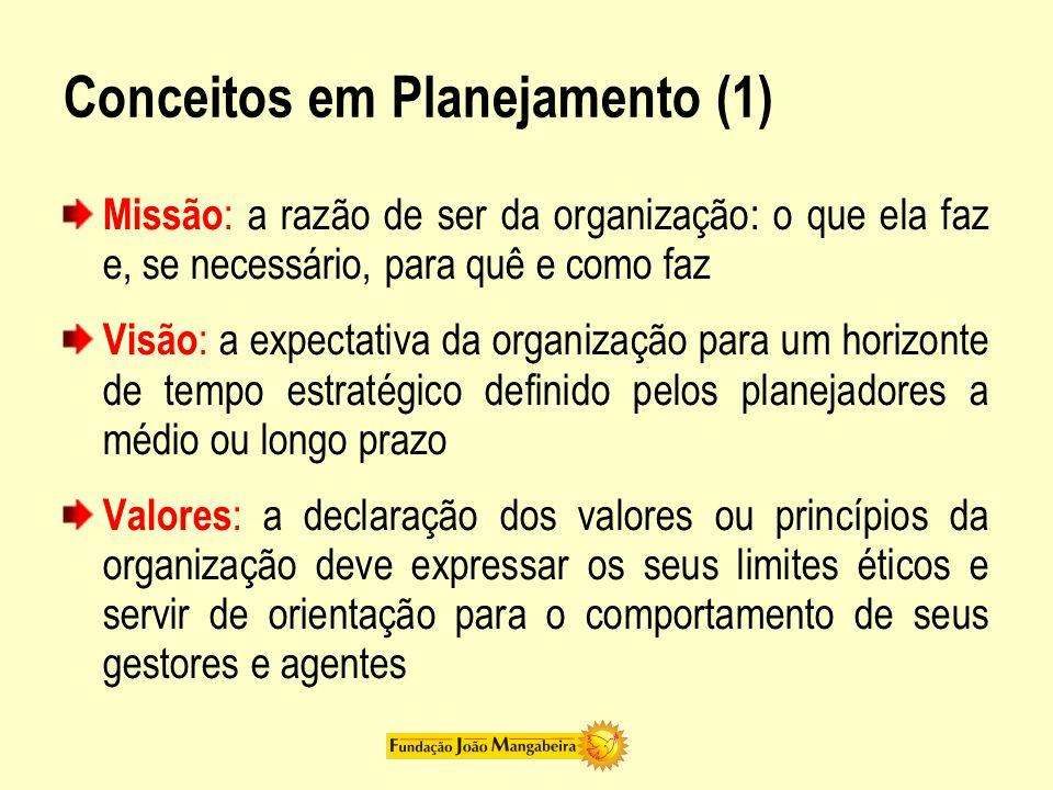 Conceitos em Planejamento (1) Missão : a razão de ser da organização: o que ela faz e, se necessário, para quê e como faz Visão : a expectativa da org
