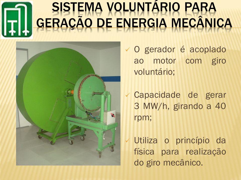 O gerador é acoplado ao motor com giro voluntário; Capacidade de gerar 3 MW/h, girando a 40 rpm; Utiliza o princípio da física para realização do giro