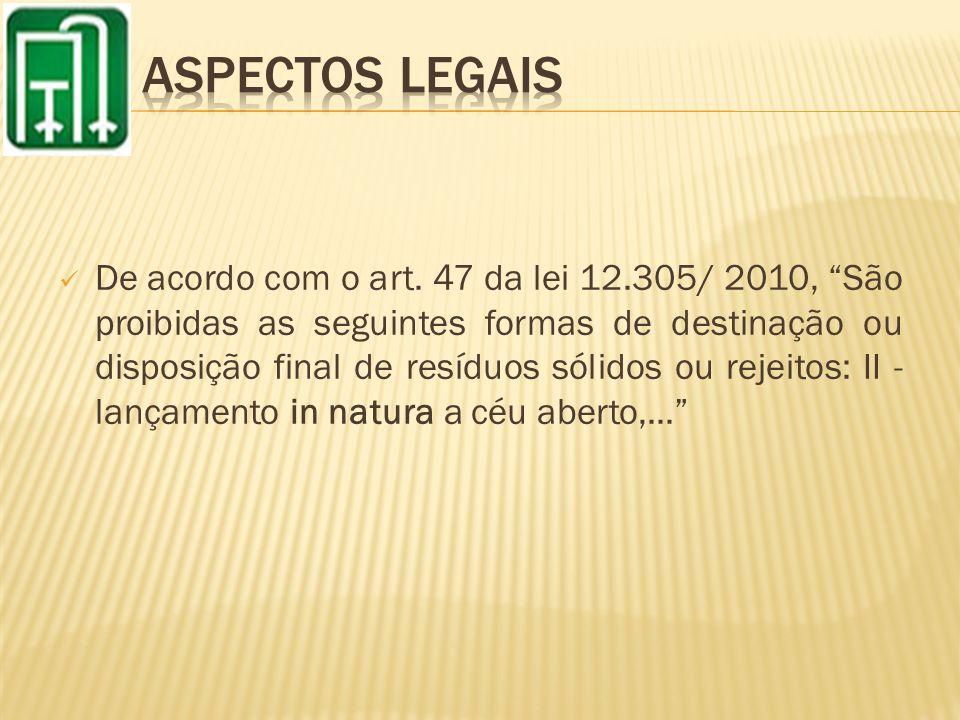 De acordo com o art. 47 da lei 12.305/ 2010, São proibidas as seguintes formas de destinação ou disposição final de resíduos sólidos ou rejeitos: II -