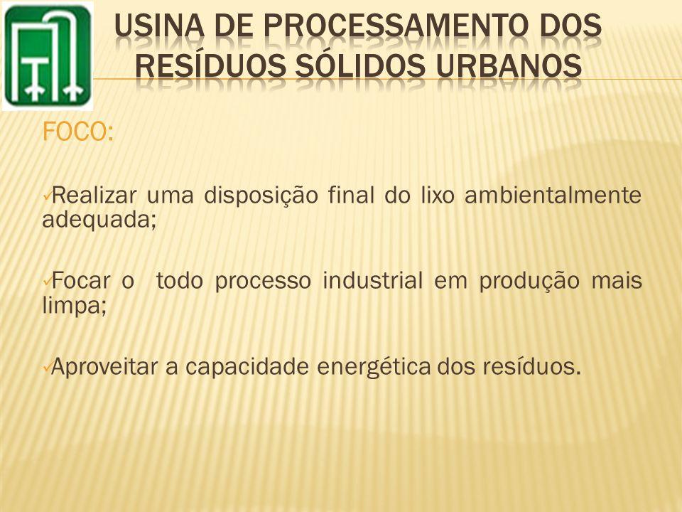 FOCO: Realizar uma disposição final do lixo ambientalmente adequada; Focar o todo processo industrial em produção mais limpa; Aproveitar a capacidade
