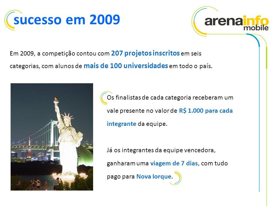 sucesso em 2009 Em 2009, a competição contou com 207 projetos inscritos em seis categorias, com alunos de mais de 100 universidades em todo o país.