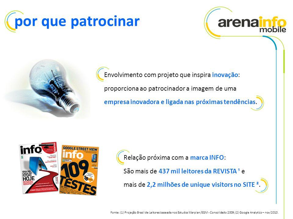 Inscrições: entre 01 e 31/março/2011.Disponibilização dos projetos : entre 01 e 29/abril/2011.