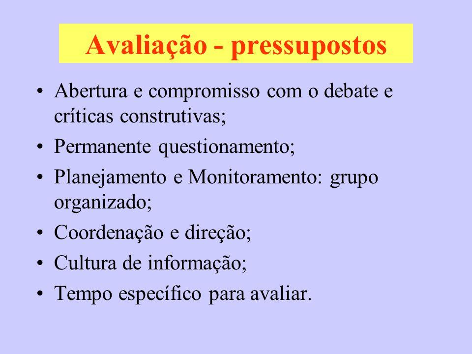 Avaliação - pressupostos Abertura e compromisso com o debate e críticas construtivas; Permanente questionamento; Planejamento e Monitoramento: grupo o