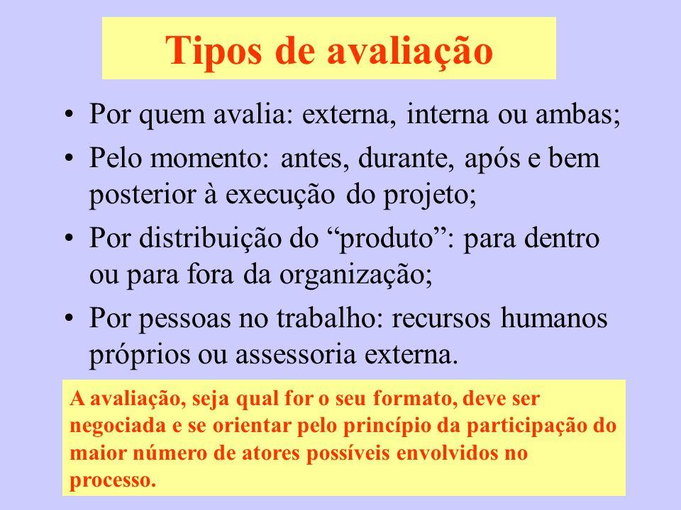 Tipos de avaliação Por quem avalia: externa, interna ou ambas; Pelo momento: antes, durante, após e bem posterior à execução do projeto; Por distribui