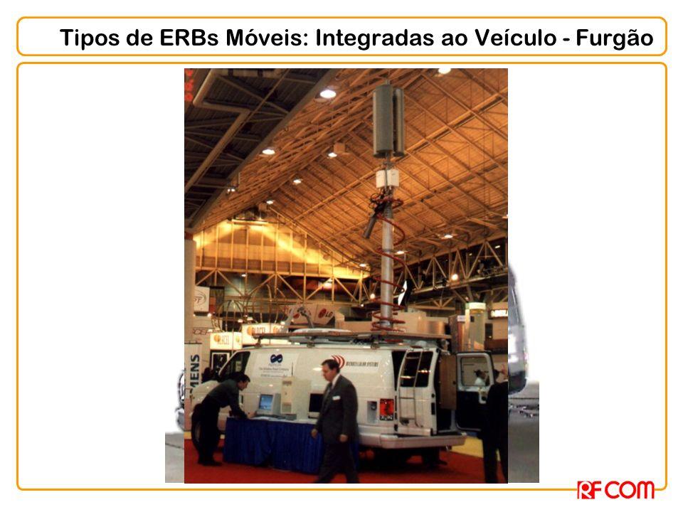 Tipos de ERBs Móveis: Integradas ao Veículo - Furgão