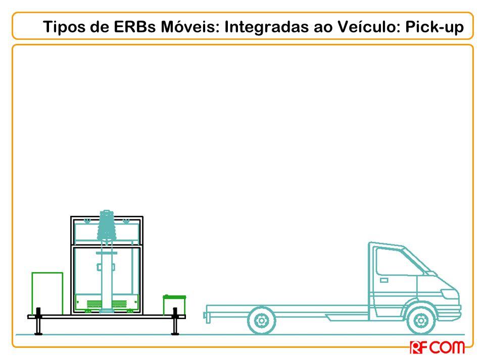 Tipos de ERBs Móveis: Integradas ao Veículo: Pick-up