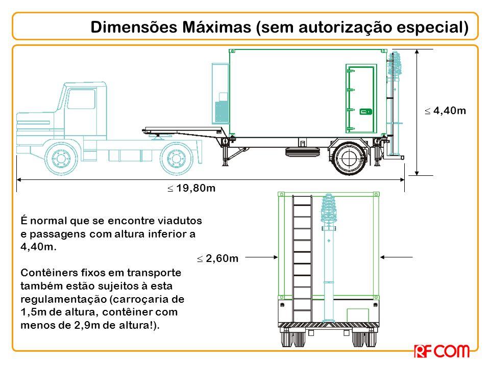 Dimensões Máximas (sem autorização especial) 19,80m 4,40m 2,60m É normal que se encontre viadutos e passagens com altura inferior a 4,40m. Contêiners