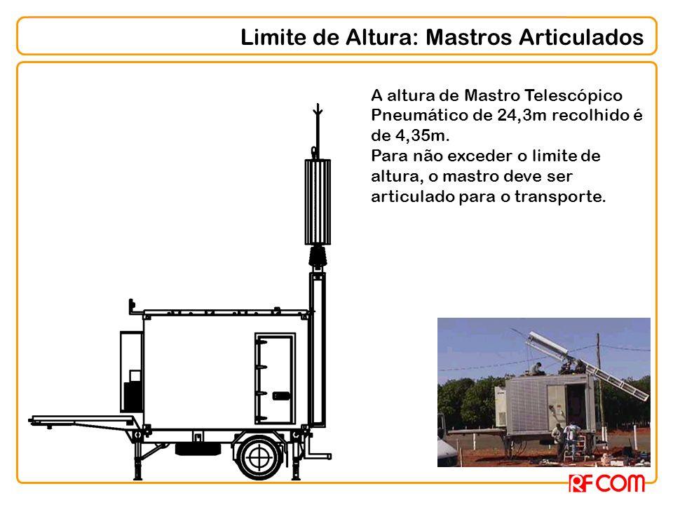 Limite de Altura: Mastros Articulados A altura de Mastro Telescópico Pneumático de 24,3m recolhido é de 4,35m. Para não exceder o limite de altura, o