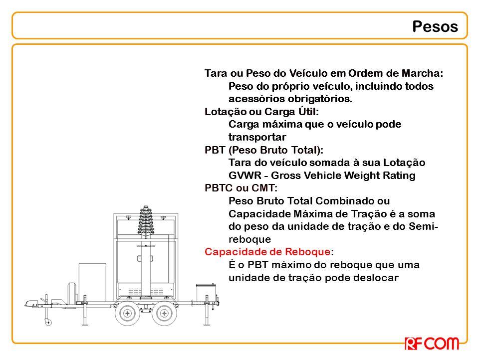 Tara ou Peso do Veículo em Ordem de Marcha: Peso do próprio veículo, incluindo todos acessórios obrigatórios. Pesos Tara ou Peso do Veículo em Ordem d