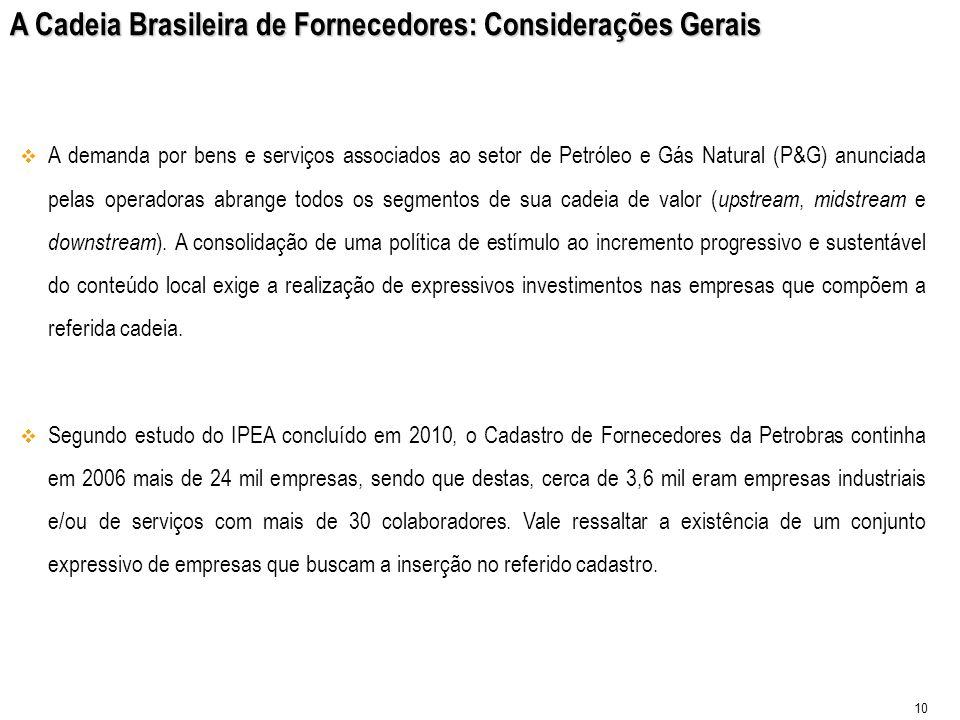 A Cadeia Brasileira de Fornecedores: Considerações Gerais A demanda por bens e serviços associados ao setor de Petróleo e Gás Natural (P&G) anunciada