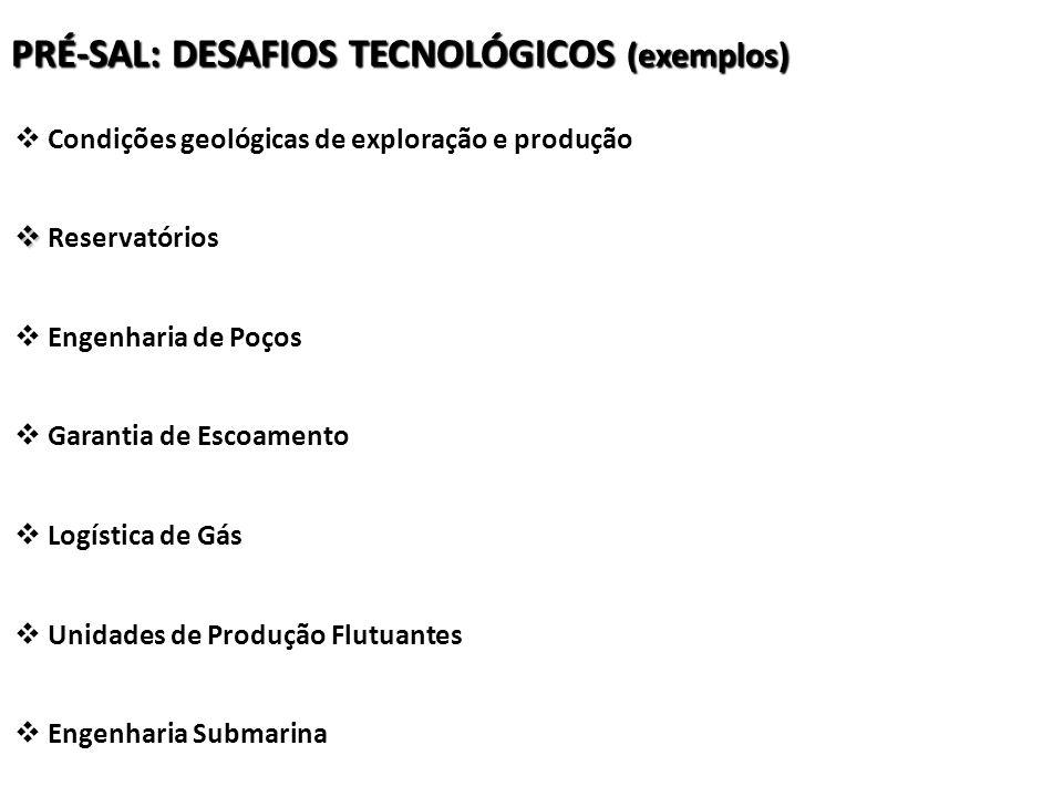 PRÉ-SAL: DESAFIOS TECNOLÓGICOS (exemplos) Condições geológicas de exploração e produção Reservatórios Engenharia de Poços Garantia de Escoamento Logís