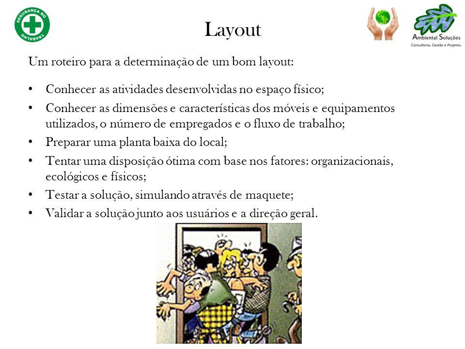 Um roteiro para a determinação de um bom layout: Conhecer as atividades desenvolvidas no espaço físico; Conhecer as dimensões e características dos mó