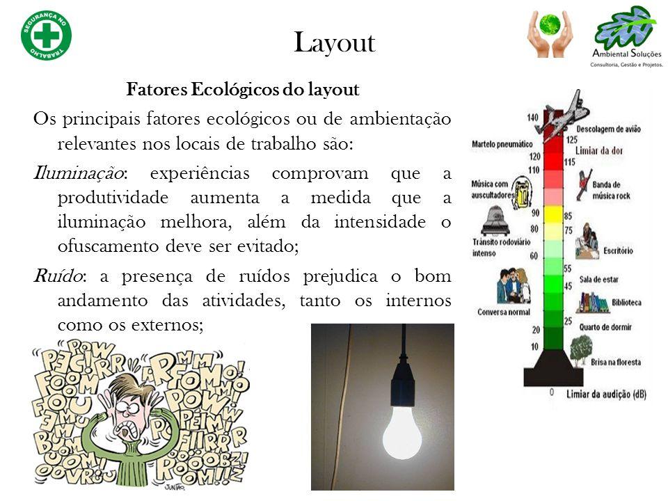 Fatores Ecológicos do layout Os principais fatores ecológicos ou de ambientação relevantes nos locais de trabalho são: Iluminação: experiências compro
