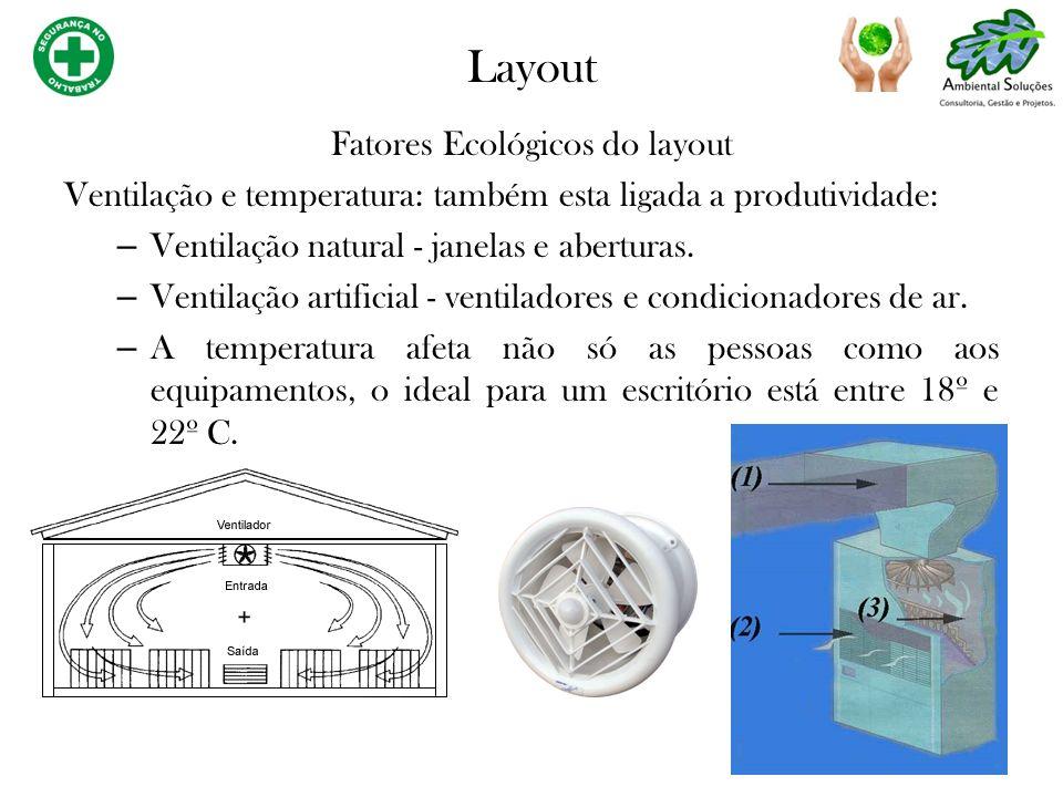 Fatores Ecológicos do layout Ventilação e temperatura: também esta ligada a produtividade: – Ventilação natural - janelas e aberturas. – Ventilação ar