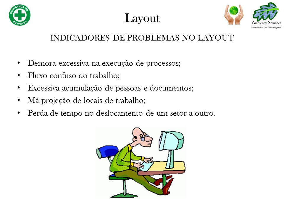 INDICADORES DE PROBLEMAS NO LAYOUT Demora excessiva na execução de processos; Fluxo confuso do trabalho; Excessiva acumulação de pessoas e documentos;