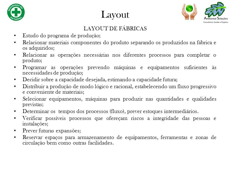 LAYOUT DE FÁBRICAS Estudo do programa de produção; Relacionar materiais componentes do produto separando os produzidos na fábrica e os adquiridos; Rel