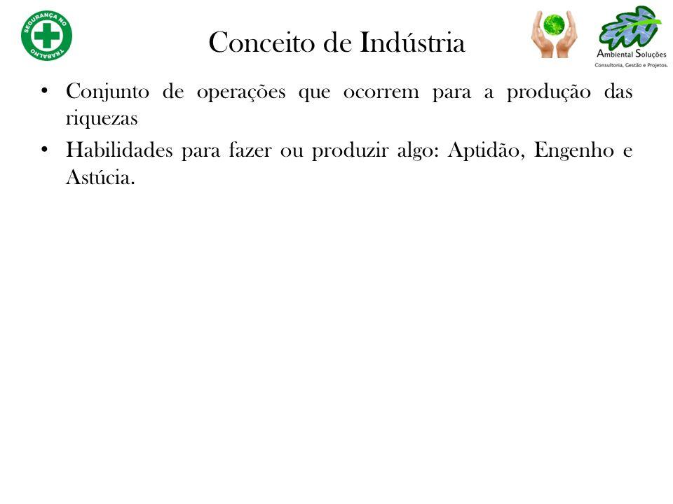Conceito de Indústria Conjunto de operações que ocorrem para a produção das riquezas Habilidades para fazer ou produzir algo: Aptidão, Engenho e Astúc
