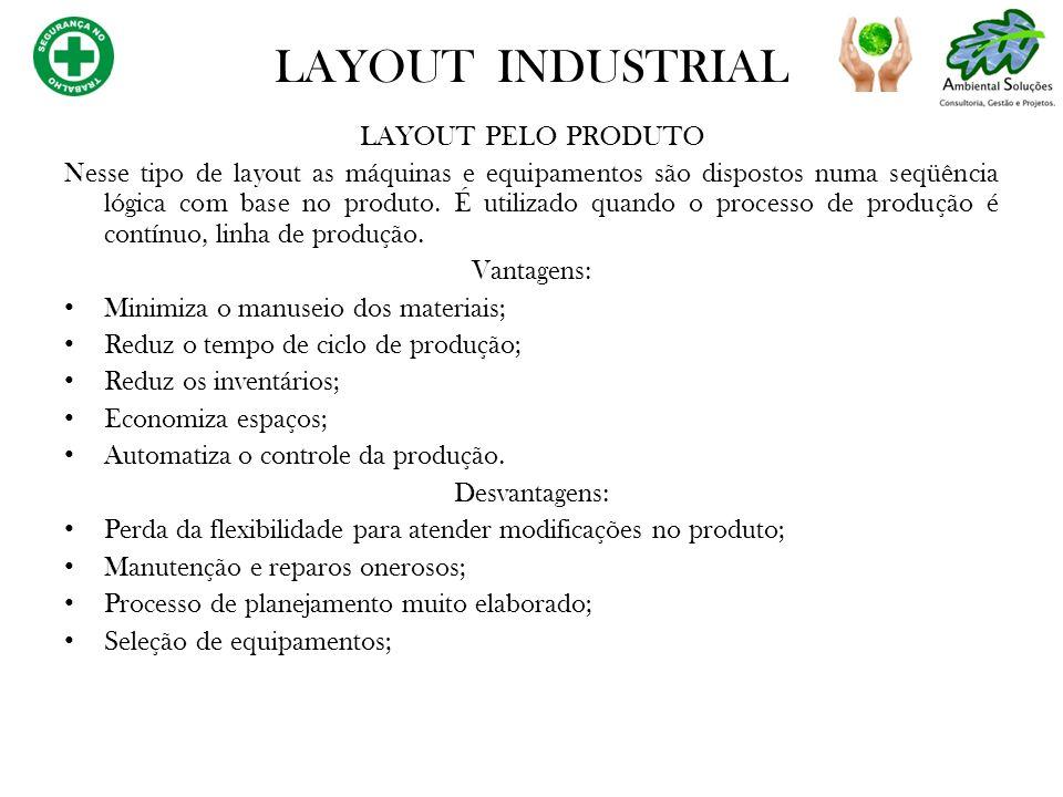 LAYOUT PELO PRODUTO Nesse tipo de layout as máquinas e equipamentos são dispostos numa seqüência lógica com base no produto. É utilizado quando o proc