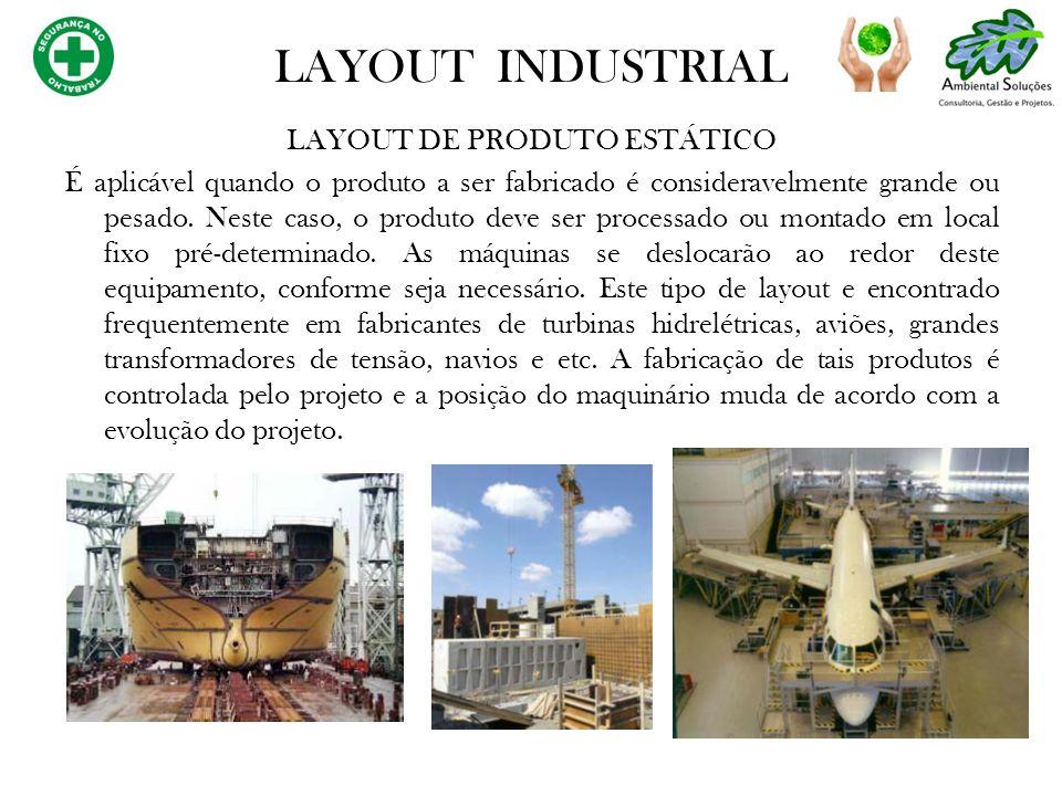 LAYOUT DE PRODUTO ESTÁTICO É aplicável quando o produto a ser fabricado é consideravelmente grande ou pesado. Neste caso, o produto deve ser processad