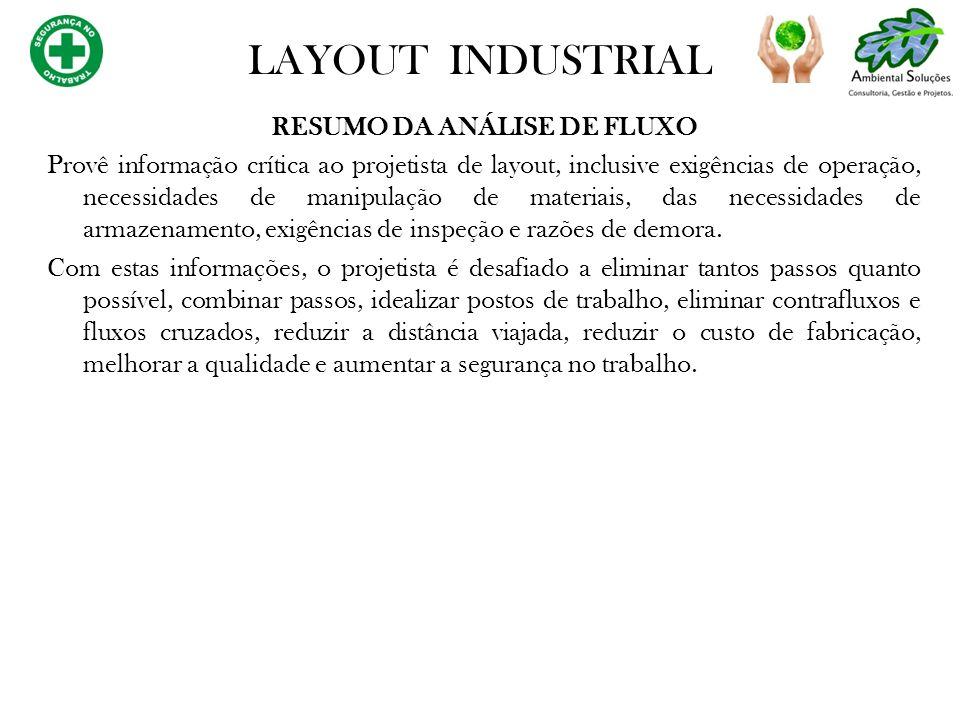 RESUMO DA ANÁLISE DE FLUXO Provê informação crítica ao projetista de layout, inclusive exigências de operação, necessidades de manipulação de materiai