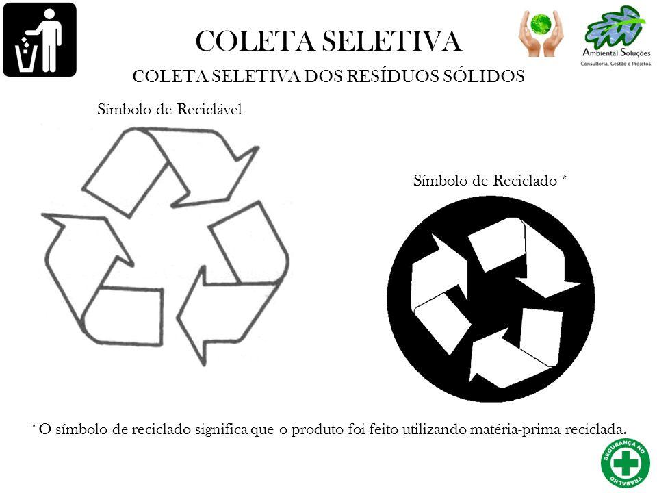 COLETA SELETIVA COLETA SELETIVA DOS RESÍDUOS SÓLIDOS Símbolo de Reciclável Símbolo de Reciclado * *O símbolo de reciclado significa que o produto foi