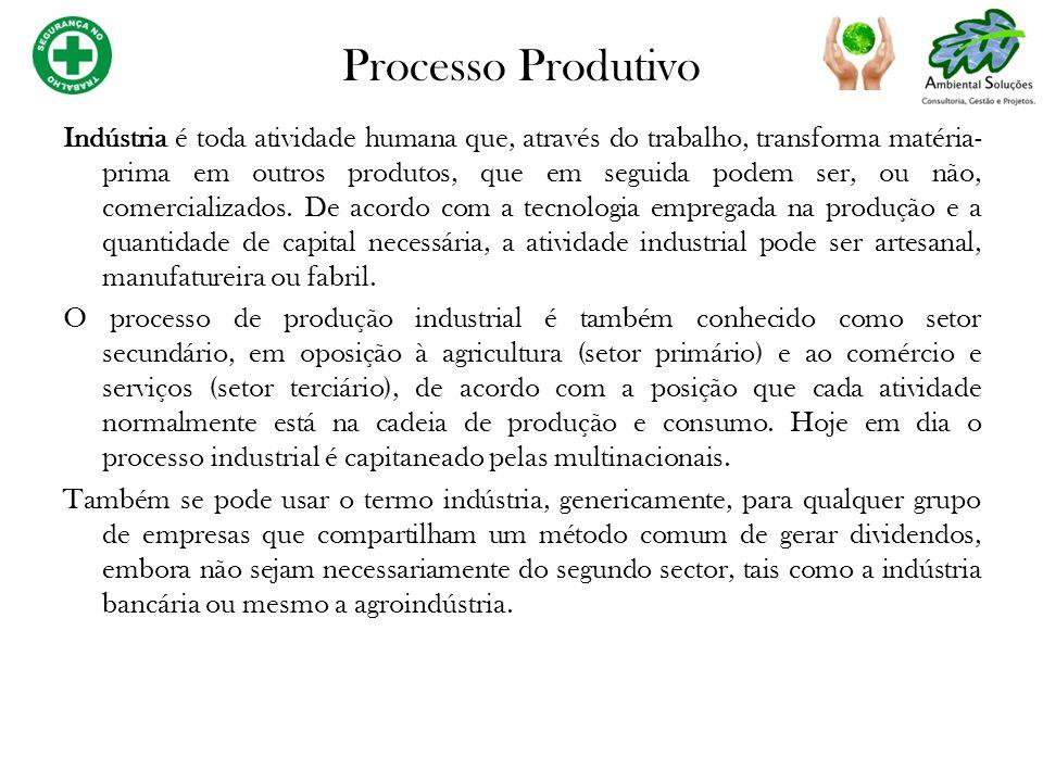 Processo Produtivo Indústria é toda atividade humana que, através do trabalho, transforma matéria- prima em outros produtos, que em seguida podem ser,
