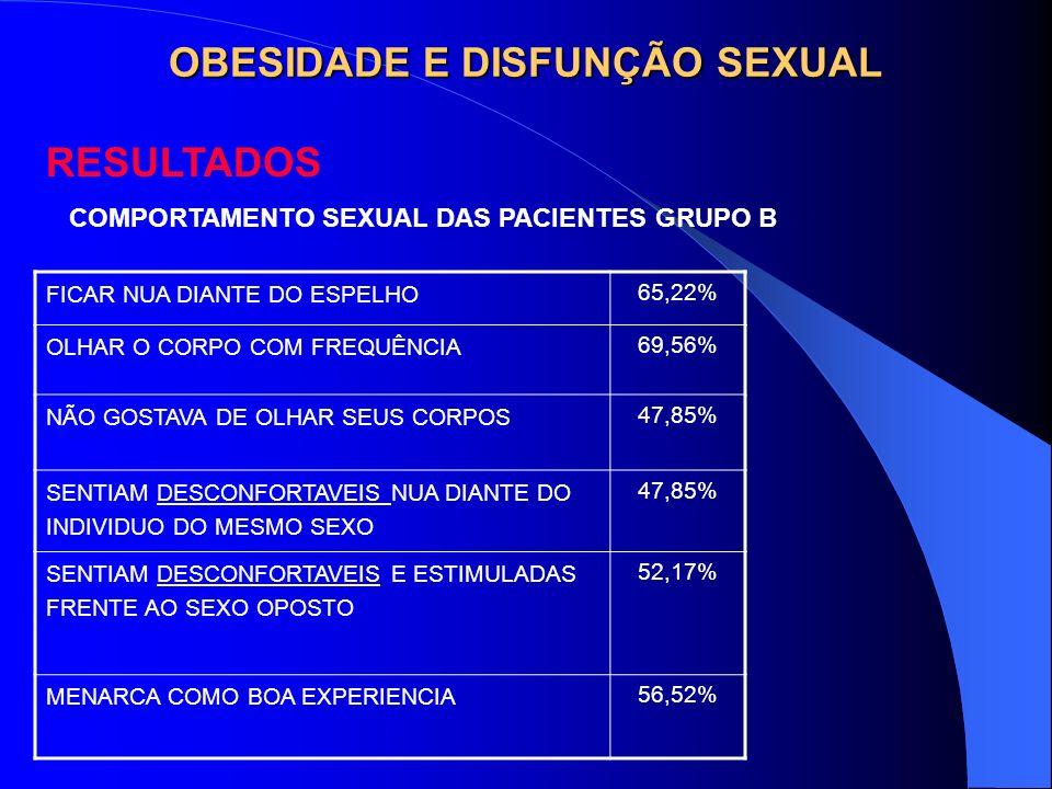 OBESIDADE E DISFUNÇÃO SEXUAL RESULTADOS FICAR NUA DIANTE DO ESPELHO 65,22% OLHAR O CORPO COM FREQUÊNCIA 69,56% NÃO GOSTAVA DE OLHAR SEUS CORPOS 47,85%
