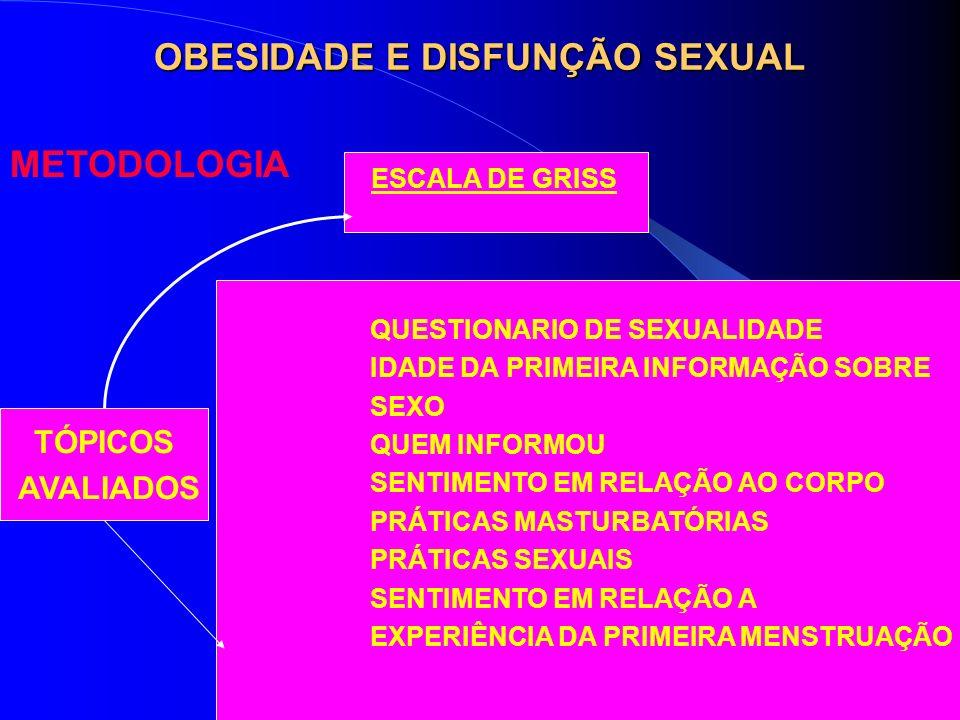 OBESIDADE E DISFUNÇÃO SEXUAL METODOLOGIA TÓPICOS AVALIADOS QUESTIONARIO DE SEXUALIDADE IDADE DA PRIMEIRA INFORMAÇÃO SOBRE SEXO QUEM INFORMOU SENTIMENT