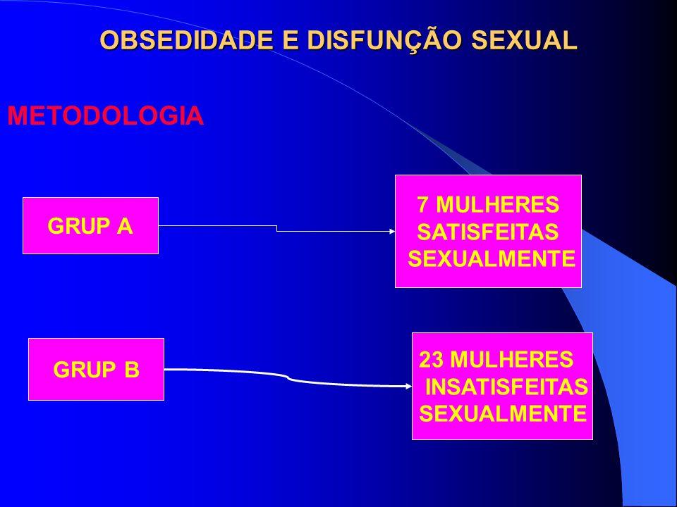 OBSEDIDADE E DISFUNÇÃO SEXUAL METODOLOGIA GRUP B 23 MULHERES INSATISFEITAS SEXUALMENTE GRUP A 7 MULHERES SATISFEITAS SEXUALMENTE