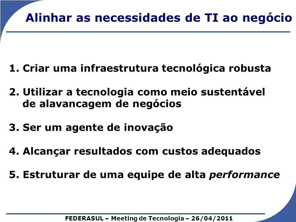Alinhar as necessidades de TI ao negócio FEDERASUL – Meeting de Tecnologia – 26/04/2011 1. Criar uma infraestrutura tecnológica robusta 2. Utilizar a