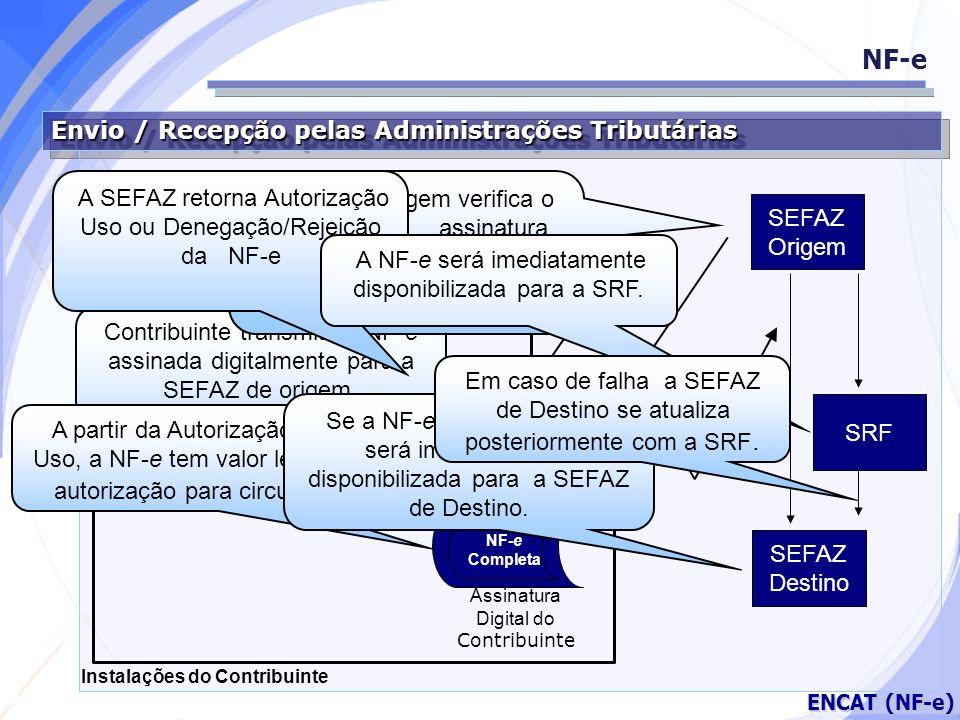 Secretaria da Fazenda ENCAT (NF-e) Envio / Recepção pelas Administrações Tributárias NF-e SEFAZ Origem NF-e Completa Assinatura Digital do Contribuint