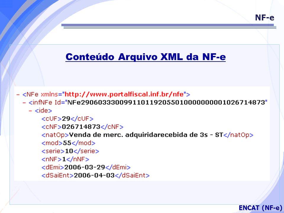 Secretaria da Fazenda ENCAT (NF-e) NF-e Conteúdo Arquivo XML da NF-e
