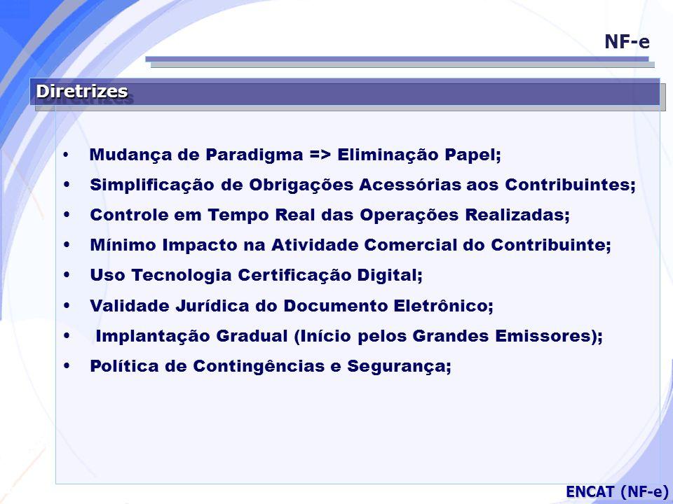 Secretaria da Fazenda ENCAT (NF-e) Projeto NF-e Visualização do Conteúdo Arquivo XML da NF-e http://www.nfe.fazenda.gov.br