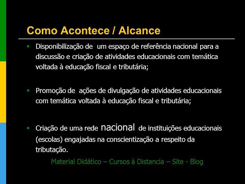 Como Acontece / Alcance Disponibilização de um espaço de referência nacional para a discussão e criação de atividades educacionais com temática voltad