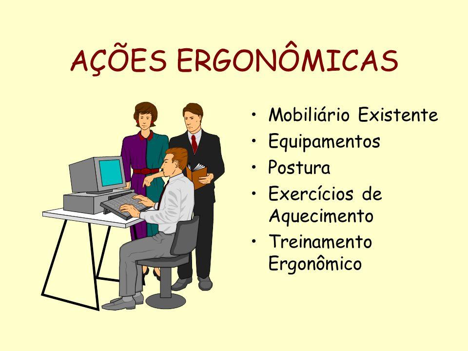 RISCOS ERGONÔMICOS Postura no Atendimento Regulagem do Mobiliário e equipamentos Monitoramento Individual