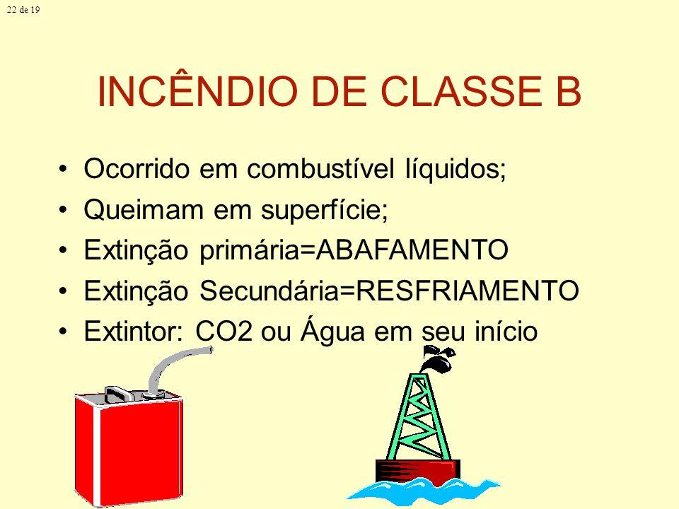 INCÊNDIO DE CLASSE C Ocorridos em equipamento elétricos com FORÇA VIVA; Extinção por ABAFAMENTO ISOLANTE.