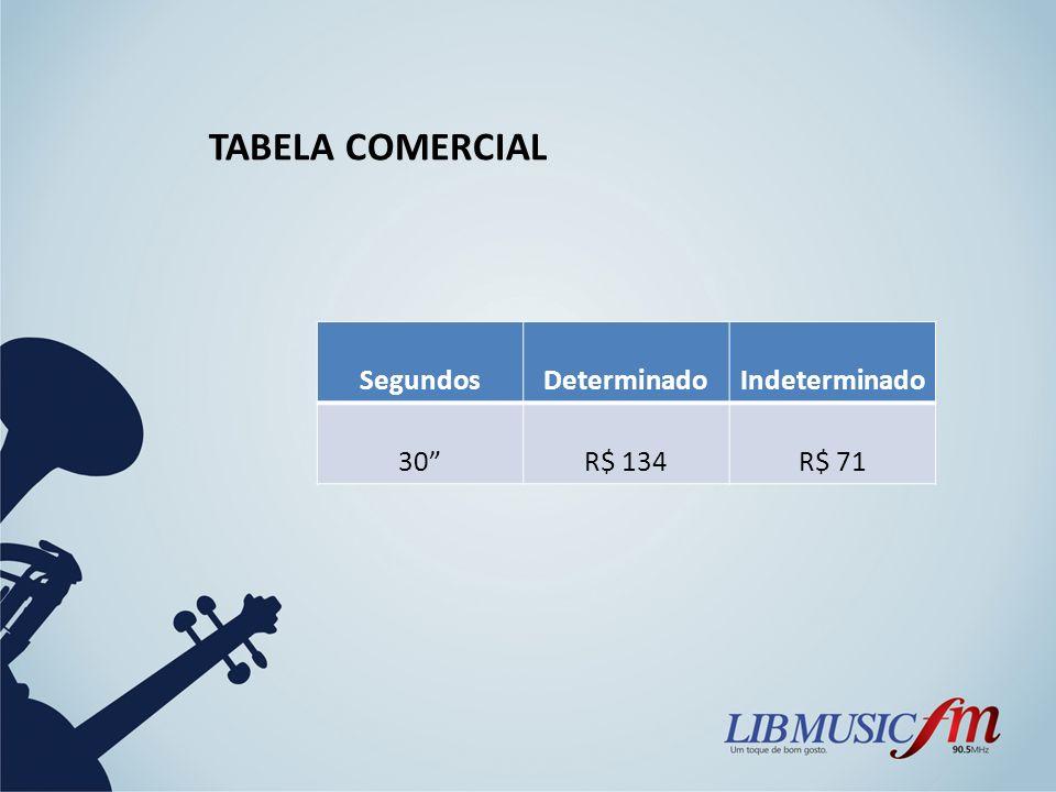 TABELA COMERCIAL SegundosDeterminadoIndeterminado 30R$ 134R$ 71