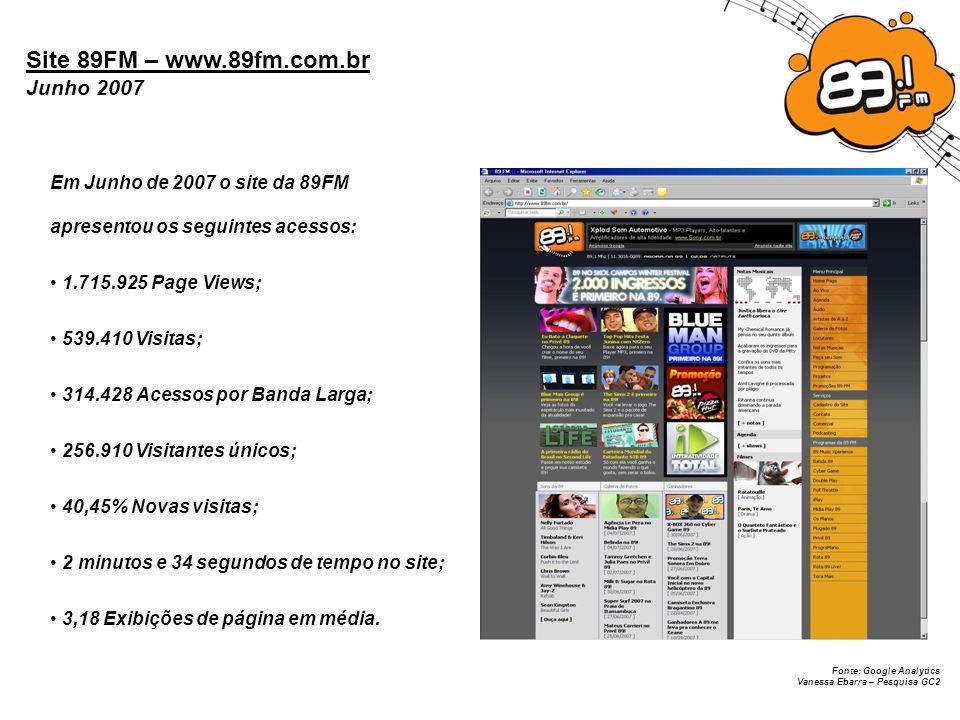 Fonte: IBOPE EasyMedia – Gde. São Paulo – Abr à Jun/07 Vanessa Ebarra – Pesquisa GC2 Site 89FM – www.89fm.com.br Junho 2007 Em Junho de 2007 o site da