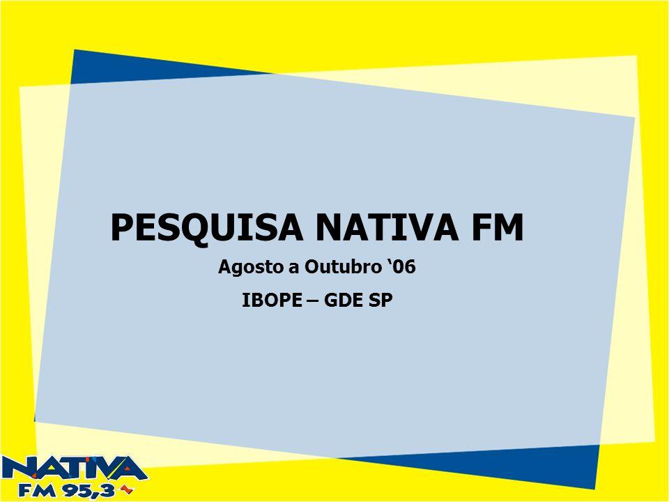 PESQUISA NATIVA FM Agosto a Outubro 06 IBOPE – GDE SP