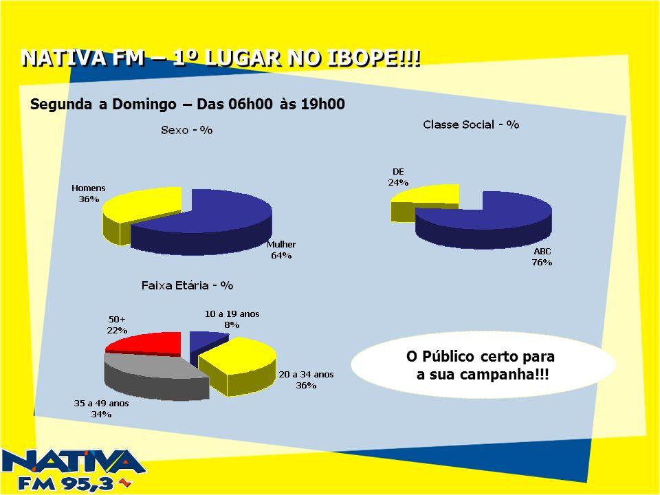 Segunda a Domingo – Das 06h00 às 19h00 NATIVA FM – 1º LUGAR NO IBOPE!!!.