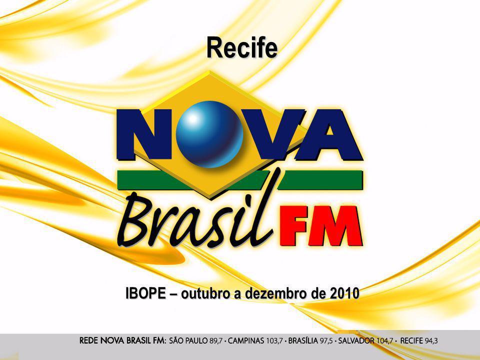 IBOPE – outubro a dezembro de 2010 Recife