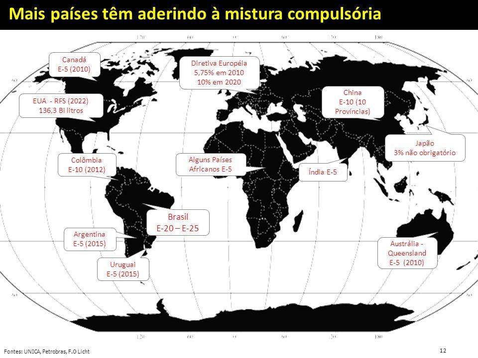 Mais países têm aderindo à mistura compulsória Fontes: UNICA, Petrobras, F.O Licht Canadá E-5 (2010) EUA - RFS (2022) 136,3 Bi litros Colômbia E-10 (2