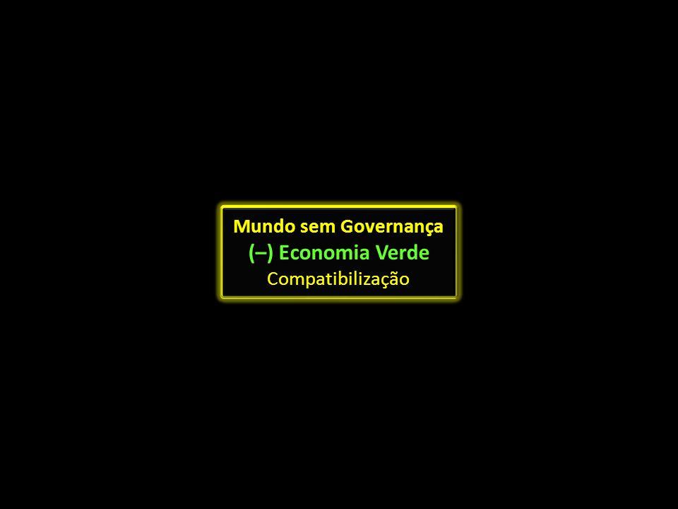 Cenário Atual Mundo e Brasil Sustentabilidade Mundo sem Governança (–) Economia Verde Compatibilização Mundo sem Governança (–) Economia Verde Compati