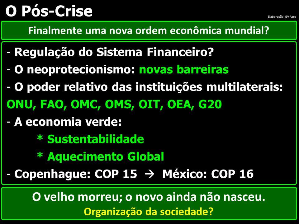 Finalmente uma nova ordem econômica mundial? O Pós-Crise - Regulação do Sistema Financeiro? - O neoprotecionismo: novas barreiras - O poder relativo d